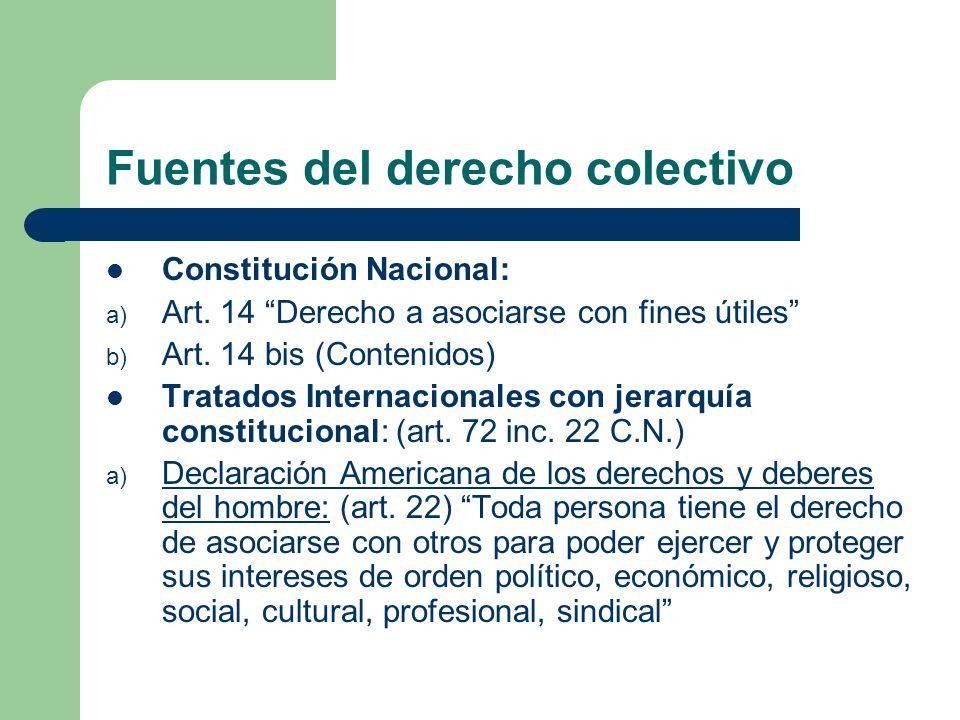 Fuentes del derecho colectivo Constitución Nacional: a) Art.