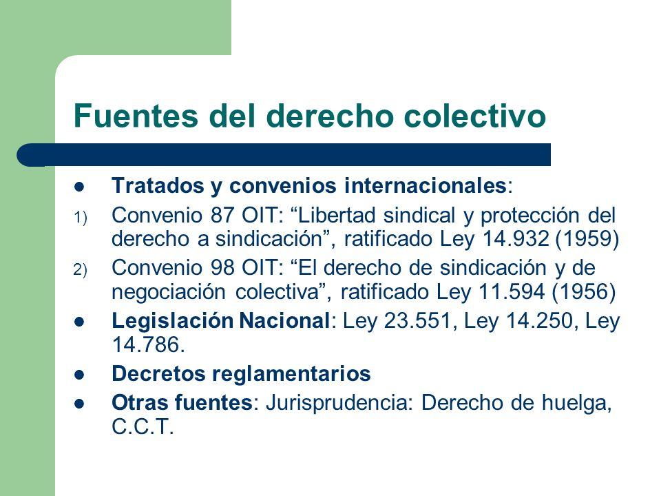 Fuentes del derecho colectivo Tratados y convenios internacionales: 1) Convenio 87 OIT: Libertad sindical y protección del derecho a sindicación, ratificado Ley 14.932 (1959) 2) Convenio 98 OIT: El derecho de sindicación y de negociación colectiva, ratificado Ley 11.594 (1956) Legislación Nacional: Ley 23.551, Ley 14.250, Ley 14.786.