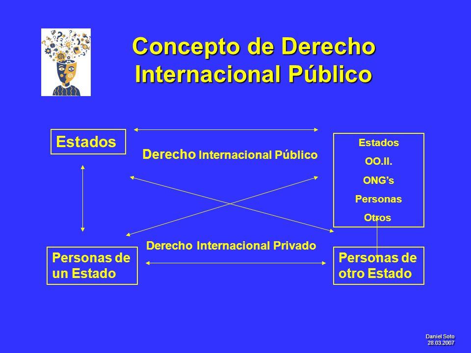 Daniel Soto 28.03.2007 Concepto de Derecho Internacional Público Estados OO.II. ONGs Personas Otros Personas de un Estado Personas de otro Estado Dere