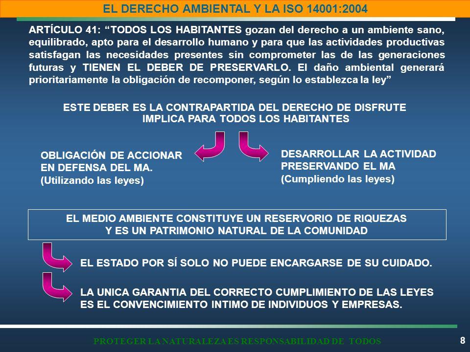 9 EL DERECHO AMBIENTAL Y LA ISO 14001:2004 PROTEGER LA NATURALEZA ES RESPONSABILIDAD DE TODOS MUCHAS EMPRESAS TOMARON CONCIENCIA DE LAS IMPLICANCIAS AMBIENTALES DE SU ACTIVIDAD COMENZARON PROCESOS DE RESTRUCTURACIÓN PARA ADECUAR SUS PROCESOS DE PRODUCCIÓN AL MA POLÍTICAS AMBIENTALES OBJETIVOS Y METAS ENTRE ESOS OBJETIVOS SE DESTACA EL CUMPLIMIENTO DE LOS REQUISITOS LEGALES GENERA SENSIBILIDAD EN TODOS LOS ACTORES CON INTERES EN EL MEDIO AMBIENTE.