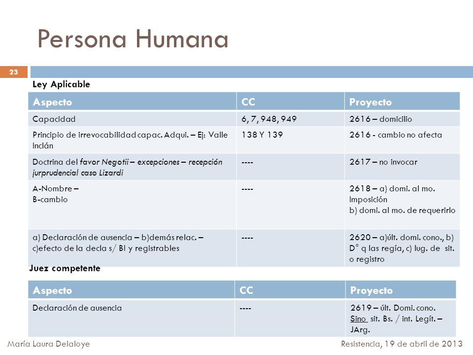Persona Humana AspectoCCProyecto Capacidad6, 7, 948, 9492616 – domicilio Principio de irrevocabilidad capac. Adqui. – Ej: Valle Inclán 138 Y 1392616 -
