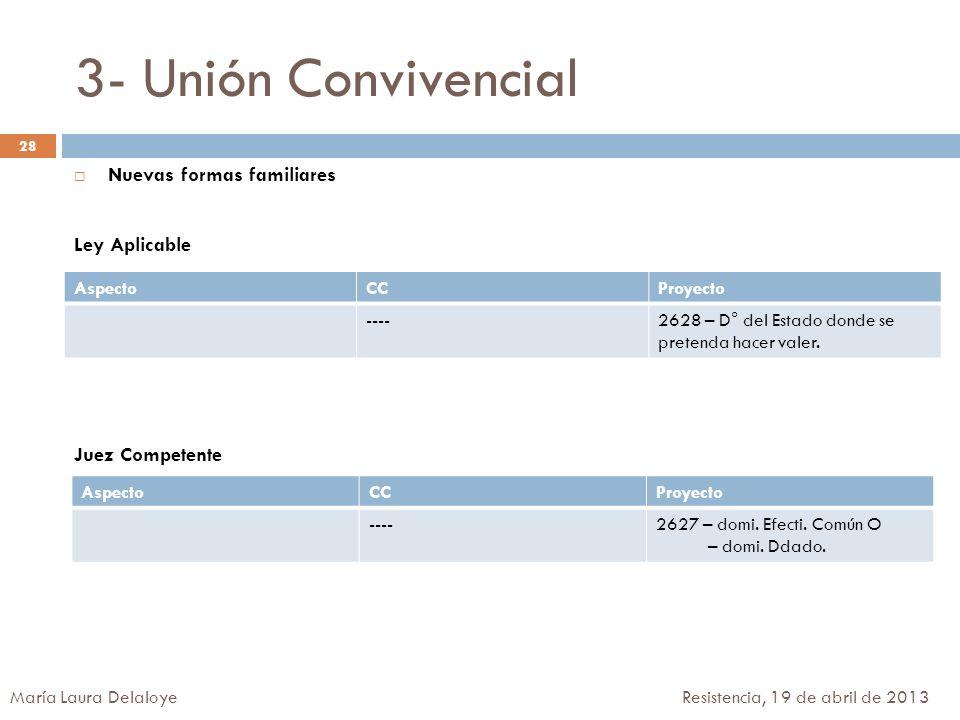 3- Unión Convivencial Nuevas formas familiares Ley Aplicable Juez Competente AspectoCCProyecto ----2628 – D° del Estado donde se pretenda hacer valer.