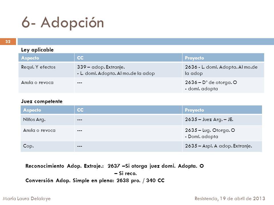 6- Adopción Ley aplicable Juez competente AspectoCCProyecto Requi. Y efectos339 – adop. Extranje. - L. domi. Adopta. Al mo.de la adop 2636 - L. domi.