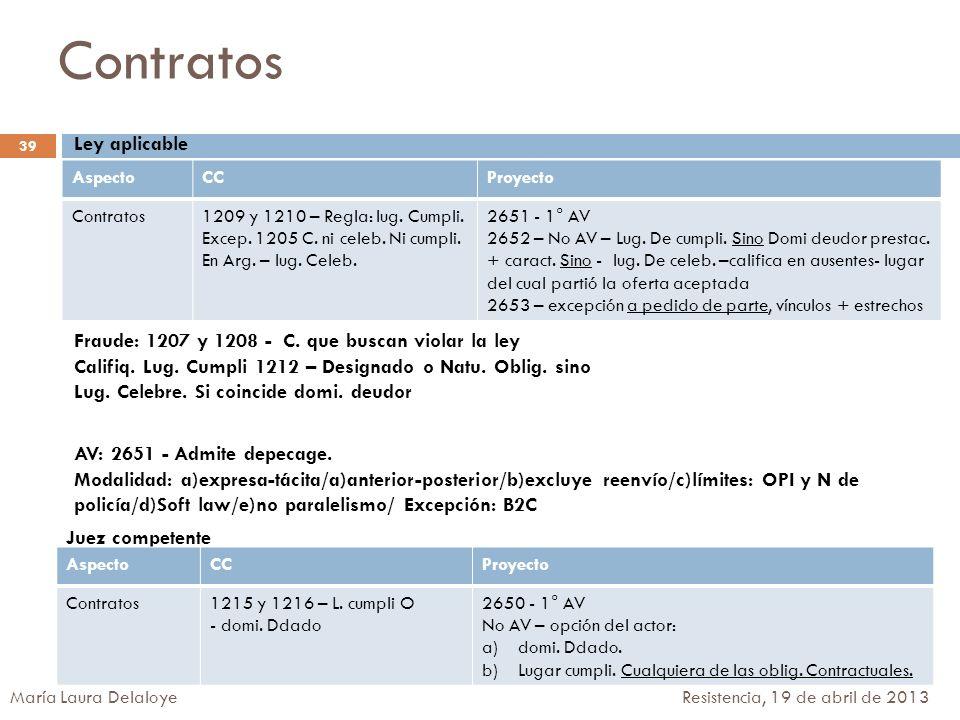 Contratos AspectoCCProyecto Contratos1209 y 1210 – Regla: lug. Cumpli. Excep. 1205 C. ni celeb. Ni cumpli. En Arg. – lug. Celeb. 2651 - 1° AV 2652 – N