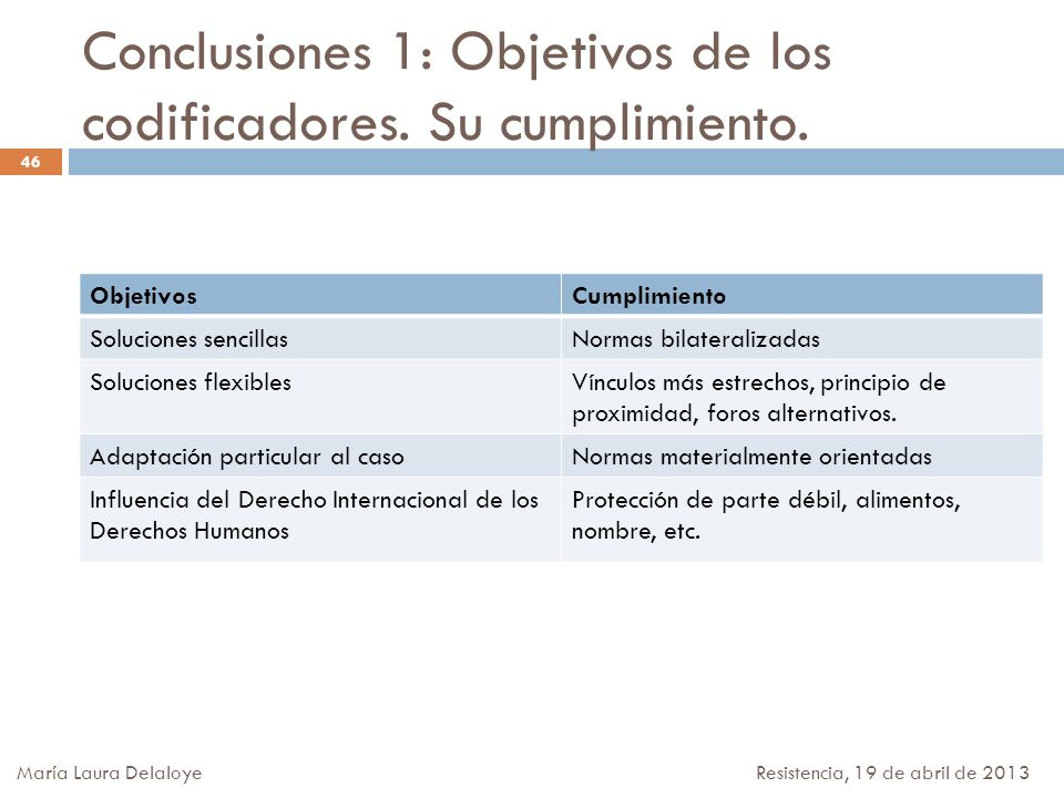 Conclusiones 1: Objetivos de los codificadores. Su cumplimiento. 46 María Laura Delaloye Resistencia, 19 de abril de 2013 ObjetivosCumplimiento Soluci