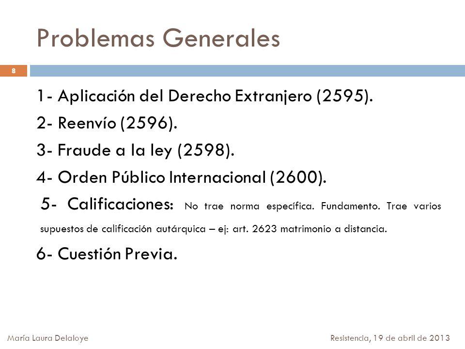 Problemas Generales 1- Aplicación del Derecho Extranjero (2595). 2- Reenvío (2596). 3- Fraude a la ley (2598). 4- Orden Público Internacional (2600).