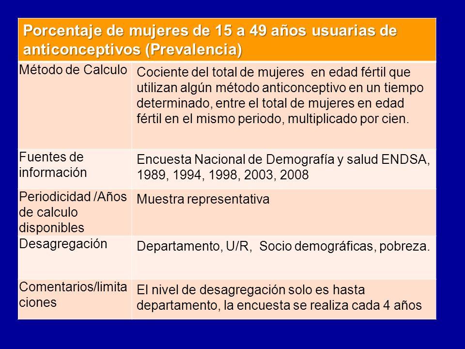 Porcentaje de mujeres de 15 a 49 años usuarias de anticonceptivos (Prevalencia) Método de Calculo Cociente del total de mujeres en edad fértil que uti