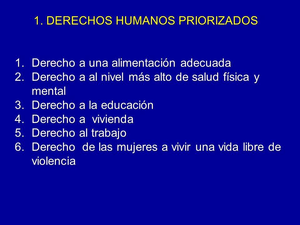 1. DERECHOS HUMANOS PRIORIZADOS 1.Derecho a una alimentación adecuada 2.Derecho a al nivel más alto de salud física y mental 3.Derecho a la educación