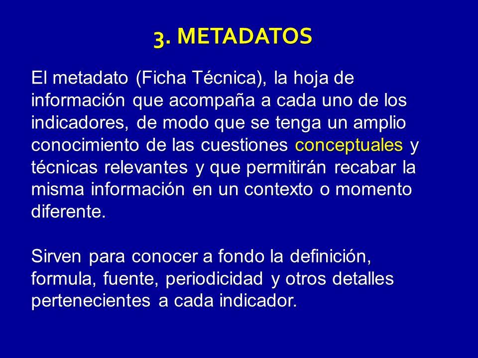 3. METADATOS El metadato (Ficha Técnica), la hoja de información que acompaña a cada uno de los indicadores, de modo que se tenga un amplio conocimien