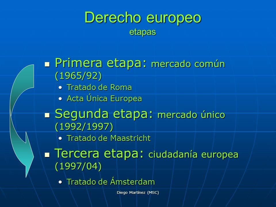 Diego Martínez (MSC) Derecho europeo etapas Primera etapa: mercado común (1965/92) Primera etapa: mercado común (1965/92) Tratado de RomaTratado de Ro