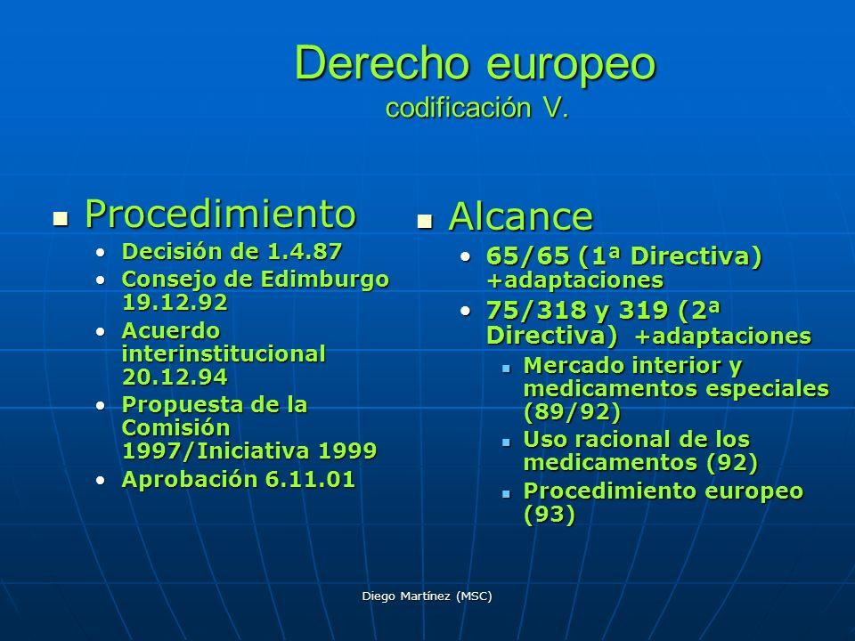 Diego Martínez (MSC) Derecho europeo codificación V. Procedimiento Procedimiento Decisión de 1.4.87Decisión de 1.4.87 Consejo de Edimburgo 19.12.92Con