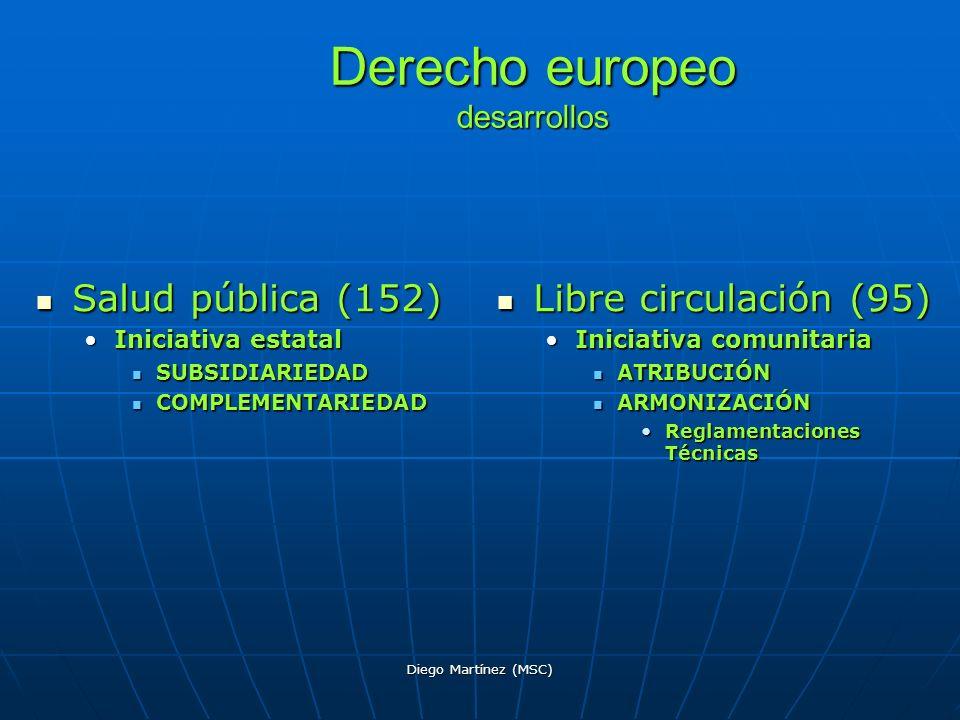 Diego Martínez (MSC) Derecho europeo desarrollos Salud pública (152) Salud pública (152) Iniciativa estatalIniciativa estatal SUBSIDIARIEDAD SUBSIDIAR