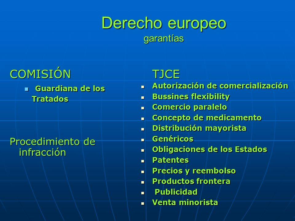 Derecho europeo garantías COMISIÓN Guardiana de los Tratados Guardiana de los Tratados Procedimiento de infracción TJCE Autorización de comercializaci