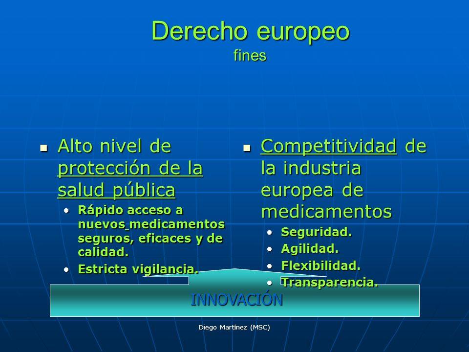 Diego Martínez (MSC) Derecho europeo fines Alto nivel de protección de la salud pública Alto nivel de protección de la salud pública Rápido acceso a n
