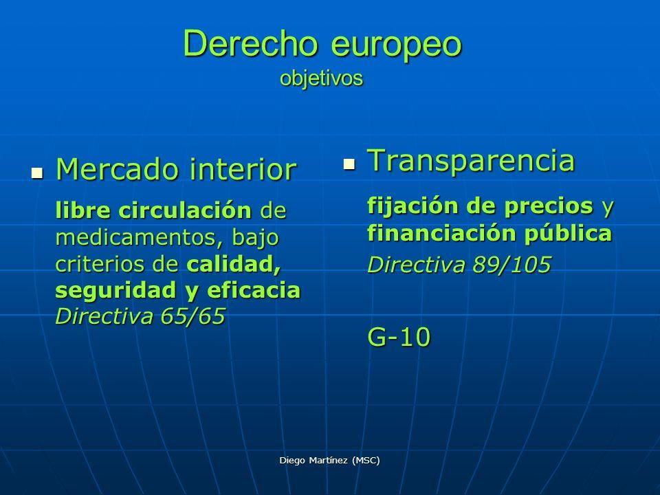 Diego Martínez (MSC) Derecho europeo objetivos Mercado interior Mercado interior libre circulación de medicamentos, bajo criterios de calidad, segurid