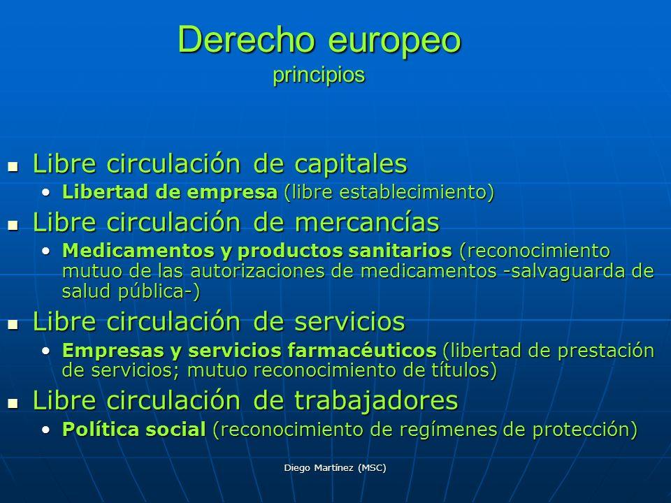 Diego Martínez (MSC) Derecho europeo principios Libre circulación de capitales Libre circulación de capitales Libertad de empresa (libre establecimien