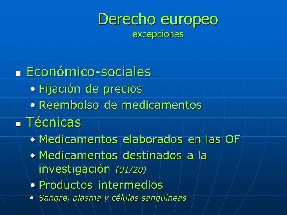 Derecho europeo excepciones Económico-sociales Económico-sociales Fijación de preciosFijación de precios Reembolso de medicamentosReembolso de medicam