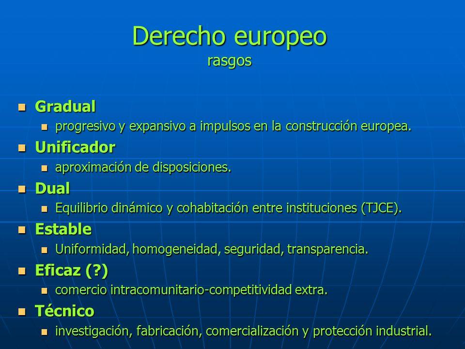 Derecho europeo rasgos n Gradual n progresivo y expansivoa impulsos en la construcción europea. n progresivo y expansivo a impulsos en la construcción
