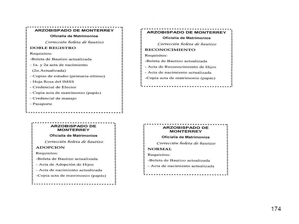 BautismoDerecho Sacramental 07-08174