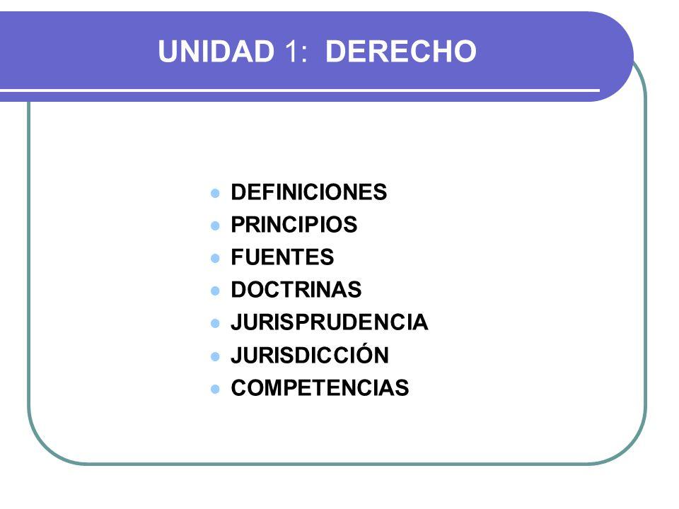 DEFINICIONES DE DERECHO Según Cabanellas esta palabra viene del vocablo latín Directus que significa Directo; concerniente a enderezar o alinear.