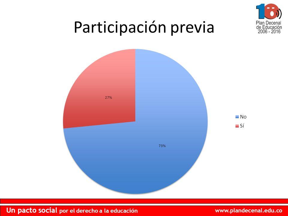www.plandecenal.edu.co Un pacto social por el derecho a la educación Participación previa