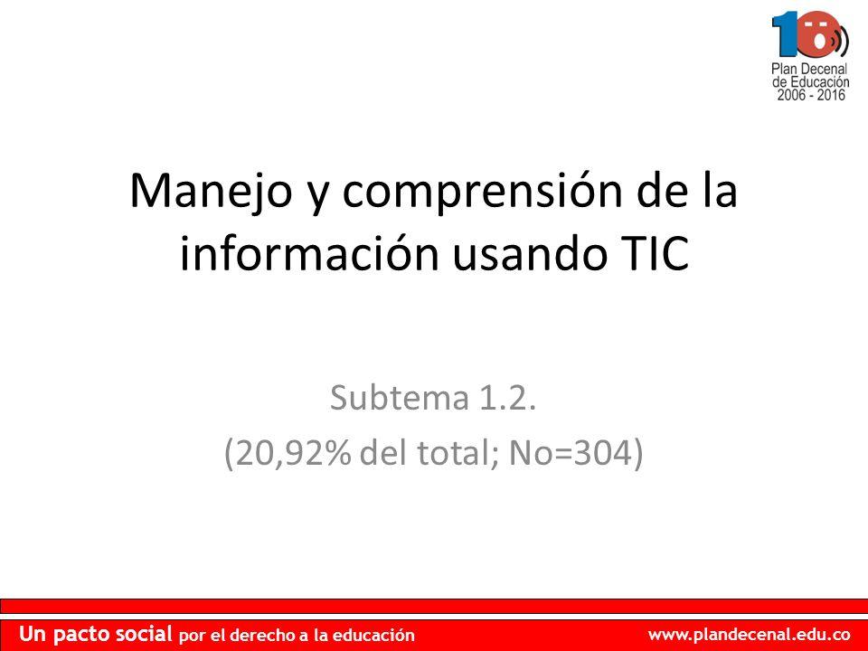 www.plandecenal.edu.co Un pacto social por el derecho a la educación Manejo y comprensión de la información usando TIC Subtema 1.2. (20,92% del total;