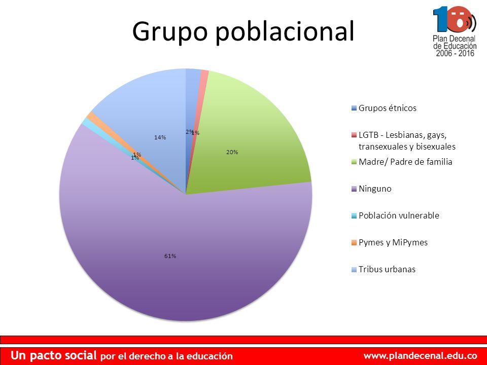 www.plandecenal.edu.co Un pacto social por el derecho a la educación Grupo poblacional