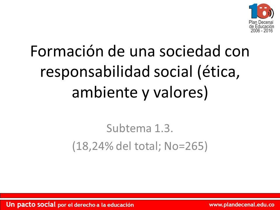 www.plandecenal.edu.co Un pacto social por el derecho a la educación Formación de una sociedad con responsabilidad social (ética, ambiente y valores)