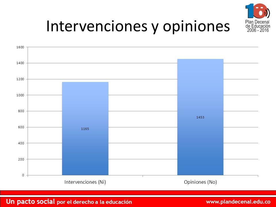 www.plandecenal.edu.co Un pacto social por el derecho a la educación Intervenciones y opiniones