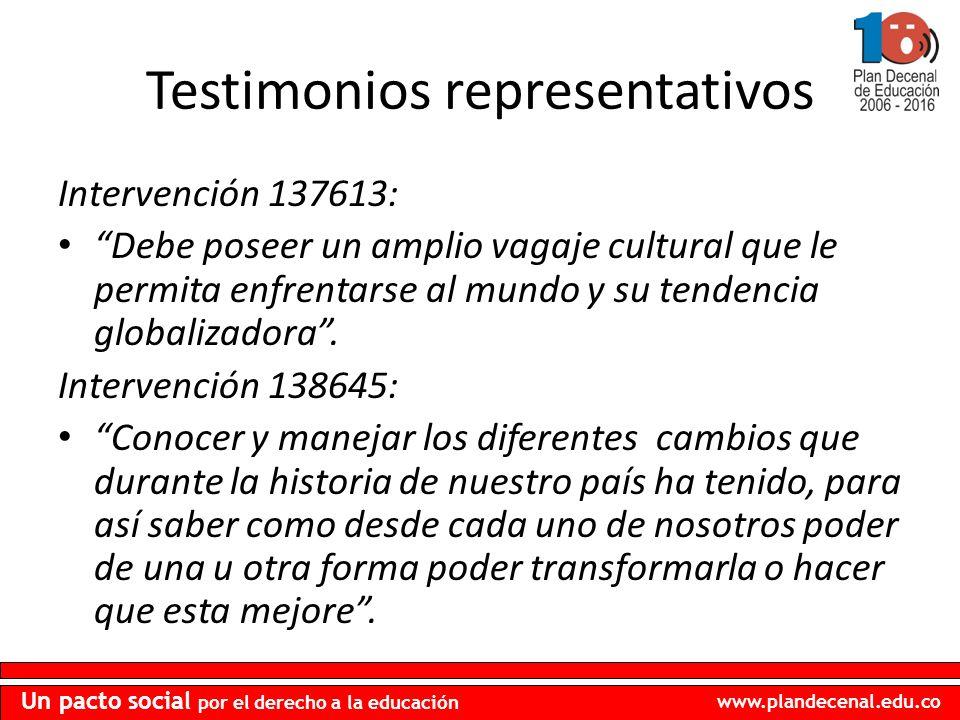 www.plandecenal.edu.co Un pacto social por el derecho a la educación Testimonios representativos Intervención 137613: Debe poseer un amplio vagaje cul