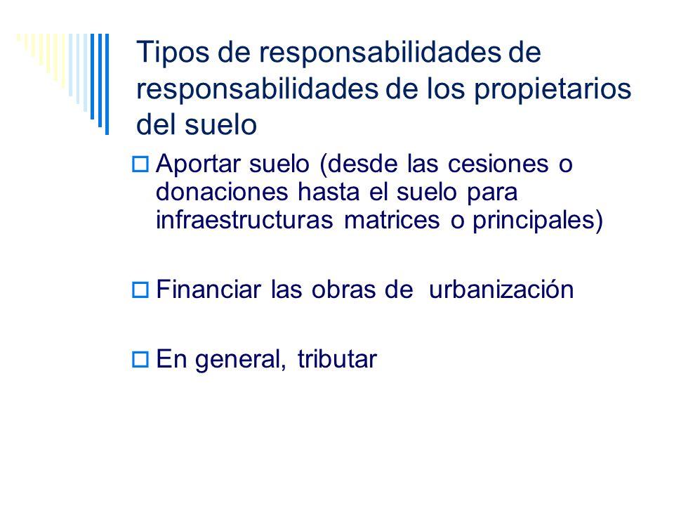 Tipos de responsabilidades de responsabilidades de los propietarios del suelo Aportar suelo (desde las cesiones o donaciones hasta el suelo para infra