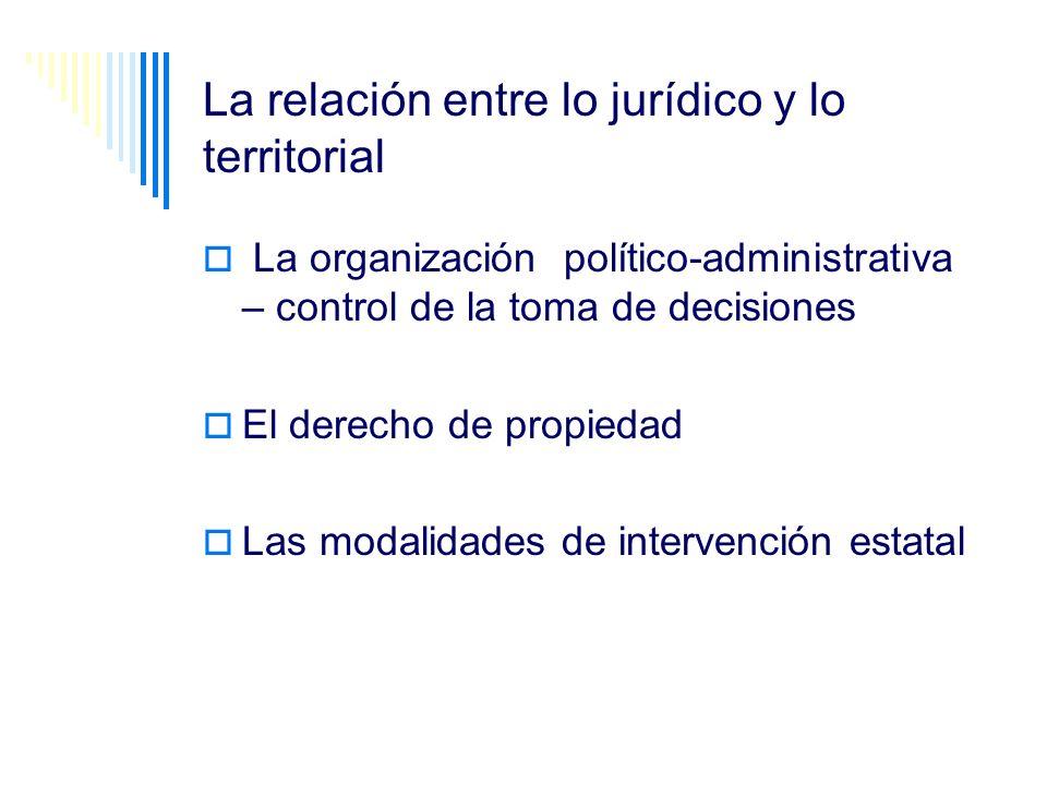 La relación entre lo jurídico y lo territorial La organización político-administrativa – control de la toma de decisiones El derecho de propiedad Las
