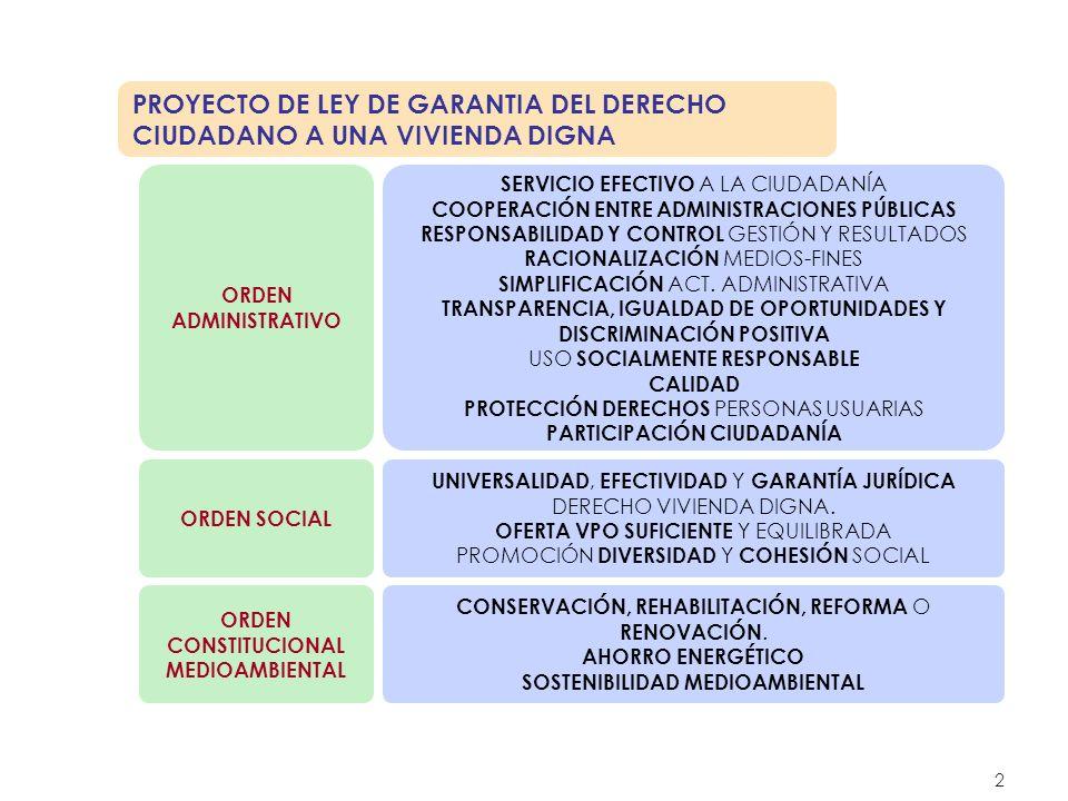 3 PILARES PROYECTO DE LEY DE GARANTIA DEL DERECHO CIUDADANO A UNA VIVIENDA DIGNA: PILARES OBLIGACIÓN DE LAS ADMINISTRACIONES PÚBLICAS DE PRODUCCIÓN DE UN PARQUE DE VIVIENDA PROTEGIDA EN ALQUILER SUFICIENTE PARA DAR SATISFACCIÓN AL DERECHO CIUDADANO A UNA VIVIENDA DIGNA EN ALQUILER.