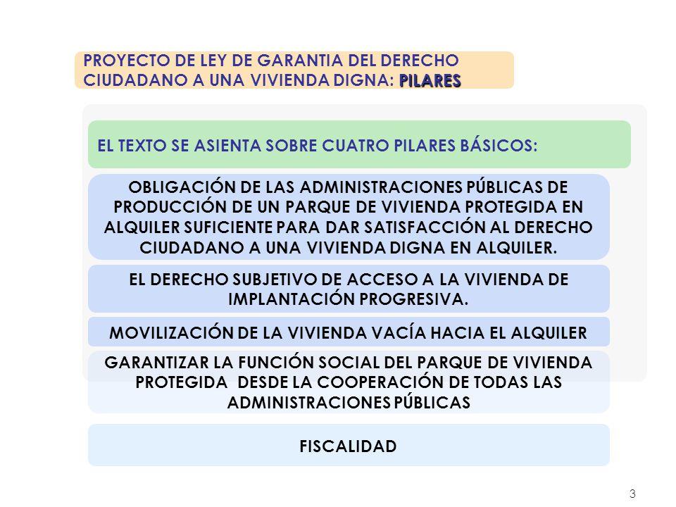 4 PARQUE PUBLICO ALQUILER PROYECTO DE LEY DE GARANTIA DEL DERECHO CIUDADANO A UNA VIVIENDA DIGNA: PARQUE PUBLICO ALQUILER OBLIGACIÓN DE LAS ADMINISTRACIONES PÚBLICAS DE PRODUCCIÓN DE UN PARQUE DE VIVIENDA PROTEGIDA EN ALQUILER SUFICIENTE PARA DAR SATISFACCIÓN AL DERECHO CIUDADANO A UNA VIVIENDA DIGNA EN ALQUILER.
