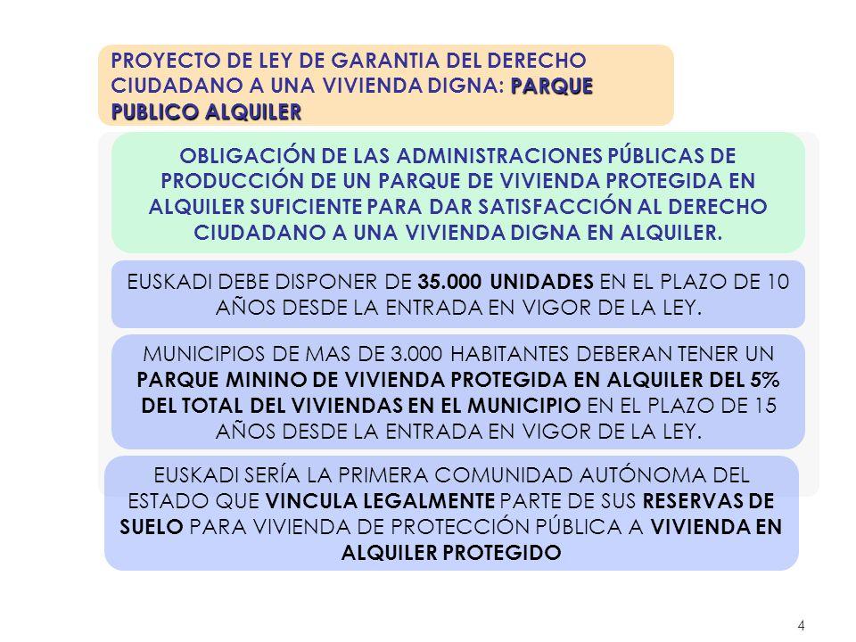 4 PARQUE PUBLICO ALQUILER PROYECTO DE LEY DE GARANTIA DEL DERECHO CIUDADANO A UNA VIVIENDA DIGNA: PARQUE PUBLICO ALQUILER OBLIGACIÓN DE LAS ADMINISTRA