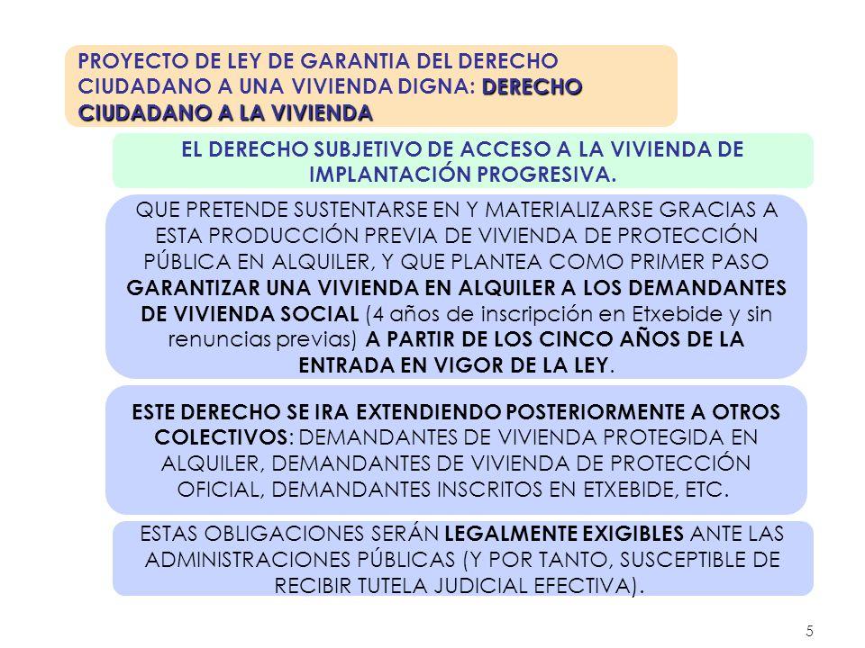6 VIVIENDA VACIA PROYECTO DE LEY DE GARANTIA DEL DERECHO CIUDADANO A UNA VIVIENDA DIGNA: VIVIENDA VACIA MOVILIZACIÓN DE LA VIVIENDA VACÍA HACIA EL ALQUILER PUESTA EN MARCHA DE MEDIDAS DE FOMENTO Y GARANTÍA PARA MANTENER LOS ESFUERZOS DE BIZIGUNE, QUE POSIBILITA YA EL ALQUILER DE MÁS DE 4.000 VIVIENDA VACÍAS.