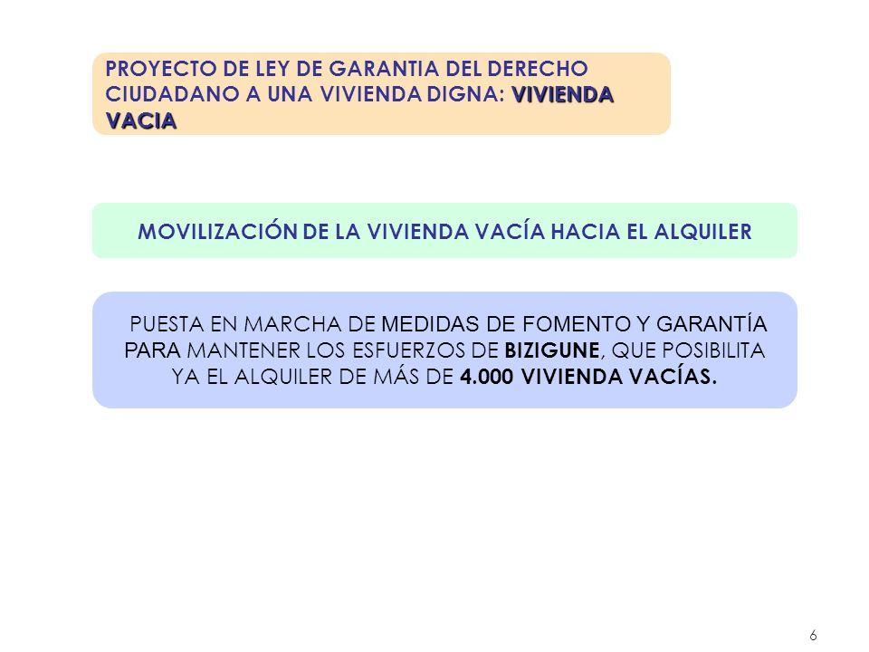 6 VIVIENDA VACIA PROYECTO DE LEY DE GARANTIA DEL DERECHO CIUDADANO A UNA VIVIENDA DIGNA: VIVIENDA VACIA MOVILIZACIÓN DE LA VIVIENDA VACÍA HACIA EL ALQ