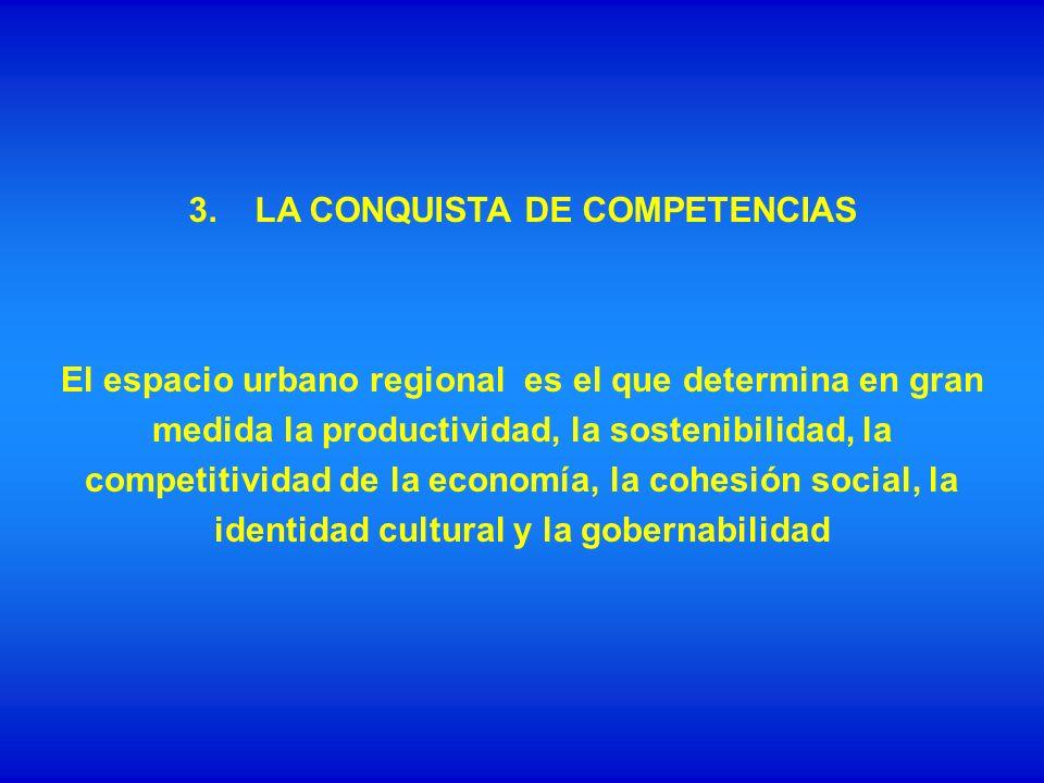 3. LA CONQUISTA DE COMPETENCIAS El espacio urbano regional es el que determina en gran medida la productividad, la sostenibilidad, la competitividad d