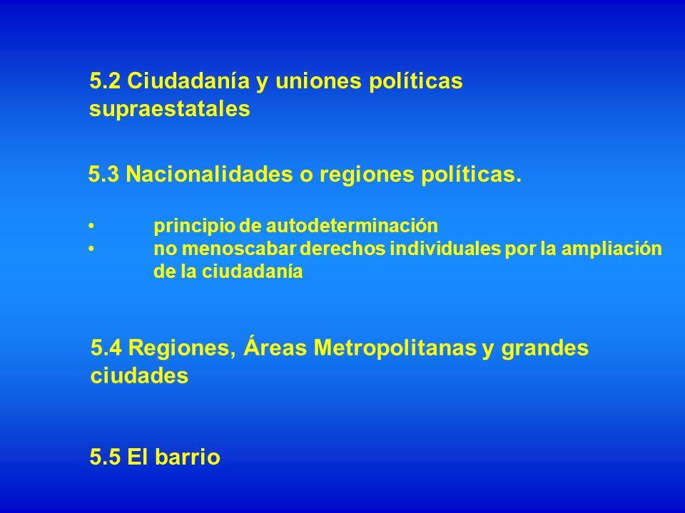 5.3 Nacionalidades o regiones políticas. principio de autodeterminación no menoscabar derechos individuales por la ampliación de la ciudadanía 5.2 Ciu