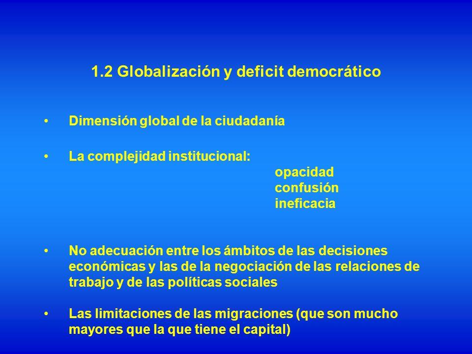 1.2 Globalización y deficit democrático Dimensión global de la ciudadanía La complejidad institucional: opacidad confusión ineficacia No adecuación en