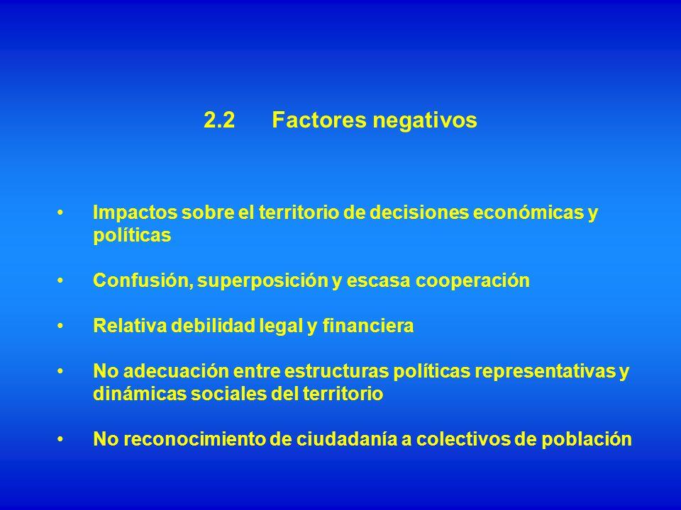 Impactos sobre el territorio de decisiones económicas y políticas Confusión, superposición y escasa cooperación Relativa debilidad legal y financiera