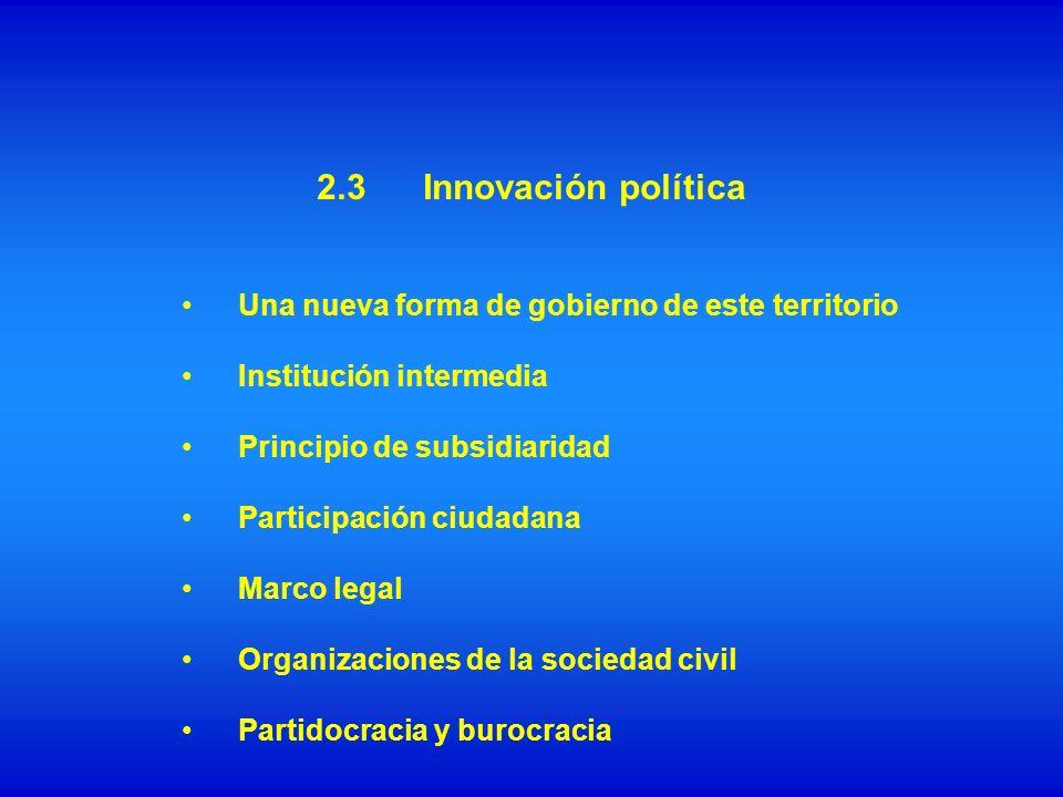 Una nueva forma de gobierno de este territorio Institución intermedia Principio de subsidiaridad Participación ciudadana Marco legal Organizaciones de