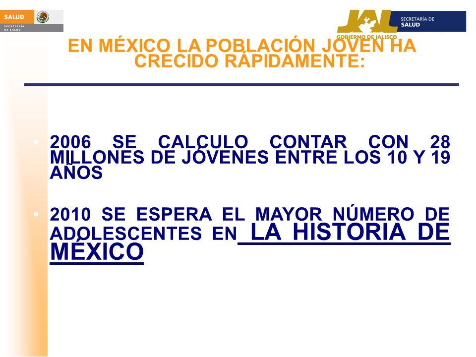 EN MÉXICO LA POBLACIÓN JOVEN HA CRECIDO RÁPIDAMENTE: 2006 SE CALCULO CONTAR CON 28 MILLONES DE JÓVENES ENTRE LOS 10 Y 19 AÑOS 2010 SE ESPERA EL MAYOR