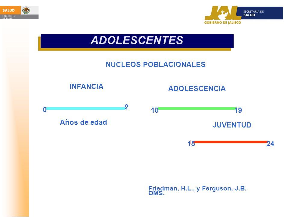 Friedman, H.L., y Ferguson, J.B. OMS. NUCLEOS POBLACIONALES 9 ADOLESCENCIA 1019 JUVENTUD 1524 INFANCIA 0 Años de edad ADOLESCENTES ADOLESCENTES