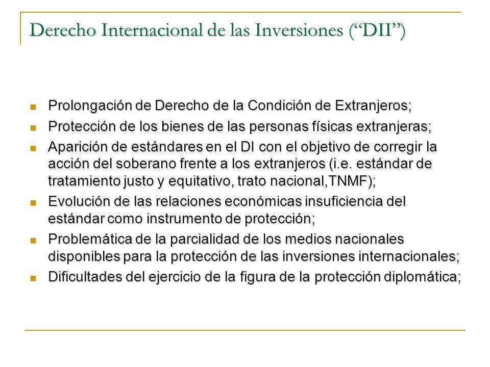 Derecho Internacional de las Inversiones (DII) Prolongación de Derecho de la Condición de Extranjeros; Prolongación de Derecho de la Condición de Extr