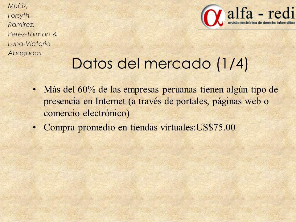 Datos del mercado (1/4) Más del 60% de las empresas peruanas tienen algún tipo de presencia en Internet (a través de portales, páginas web o comercio