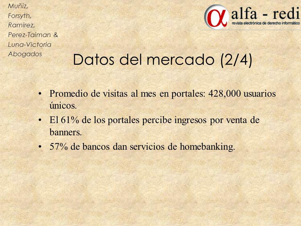 Datos del mercado (2/4) Promedio de visitas al mes en portales: 428,000 usuarios únicos. El 61% de los portales percibe ingresos por venta de banners.