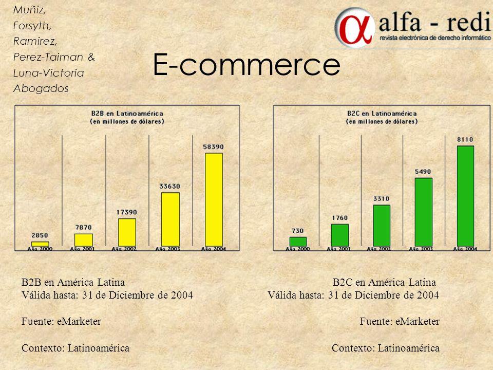 E-commerce B2B en América Latina Válida hasta: 31 de Diciembre de 2004 Fuente: eMarketer Contexto: Latinoamérica B2C en América Latina Válida hasta: 3