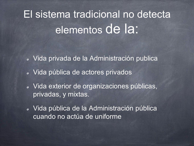El sistema tradicional no detecta elementos de la: Vida privada de la Administración publica Vida pública de actores privados Vida exterior de organiz