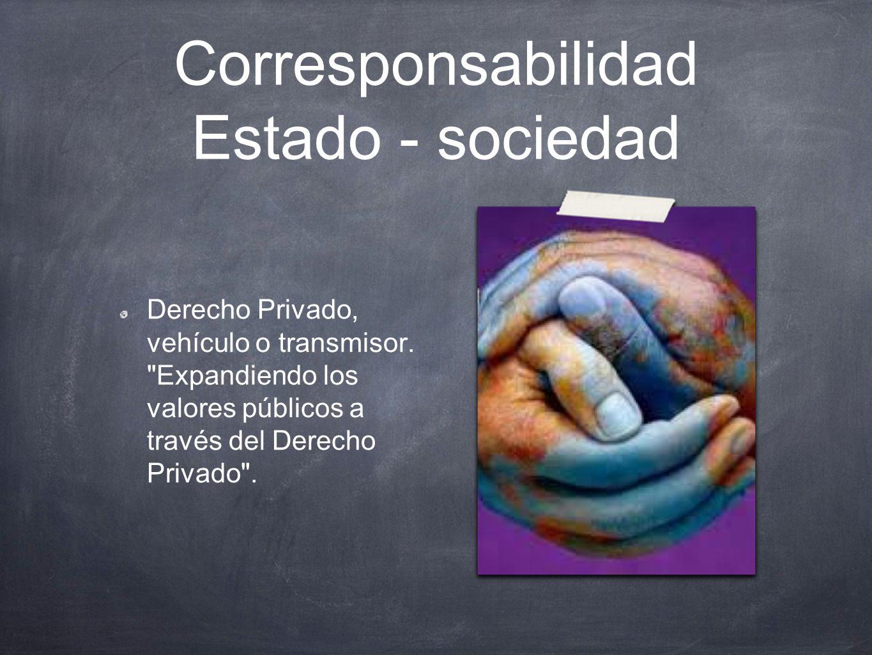 Corresponsabilidad Estado - sociedad Derecho Privado, vehículo o transmisor.
